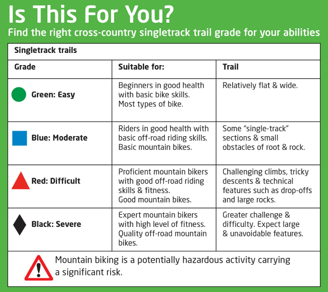 mountain_biking_trail_grades